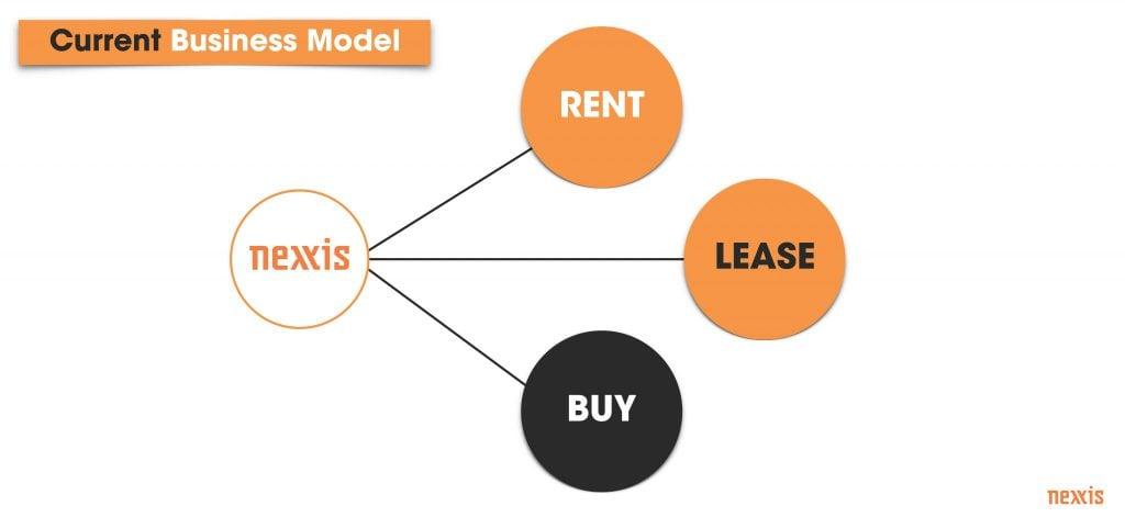 Nexxis_Revised_02.key